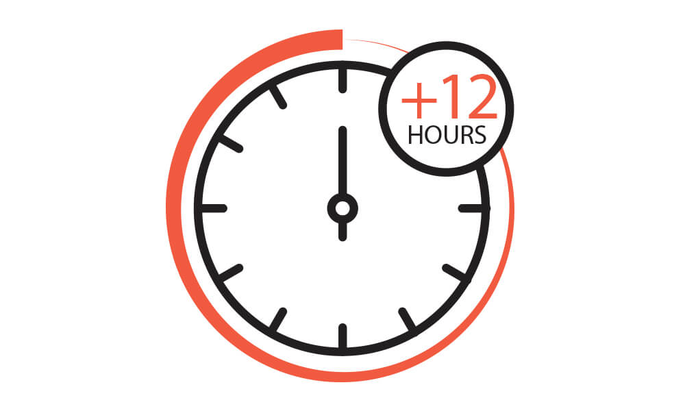 Reduce the need for overtime with netsupport dna netsupport canada - Hours work day efficient solutions from sweden ...