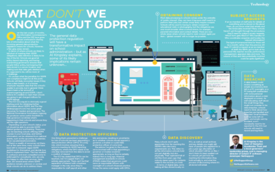 Al Kingsley talks GDPR with Primary School Management magazine
