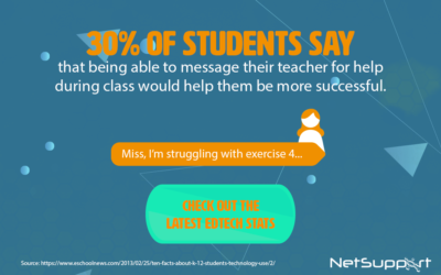 Removing the stigma of asking for help in class