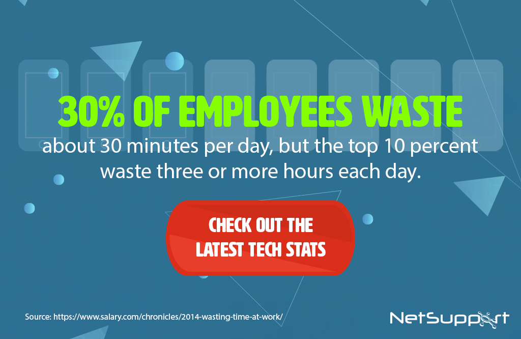 How productive are your staff?