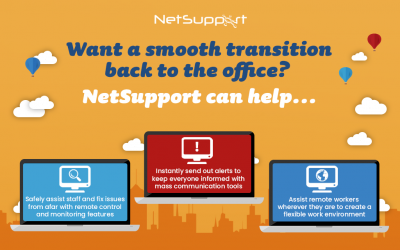 Tools to navigate a smooth transition back to the office